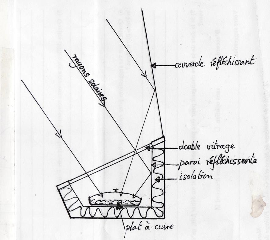 cuire malin avec le soleil tri ves en transition. Black Bedroom Furniture Sets. Home Design Ideas