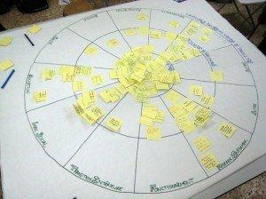mandala-mini1-300x224 dans Actualites de Trieves Apres-Petrole
